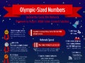 Social Media at Sochi 2014's Closing Ceremony: The Olympic-Sized Numbers