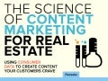 [Infographic] The Science of Content Marketing for Real Estate