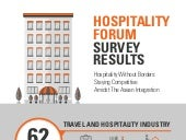 Challenges in the Hospitality Industry in the Philippines