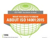 ISO 14001:2015 - What You Need to Know