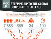 SGS: Stepping Up to the Global Corporate Challenge