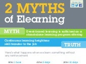 2 Myths of E-Learning