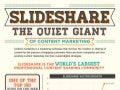 The Quiet Giant of Content Marketing