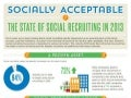Social Recruiting Survey by Jobvite 2013
