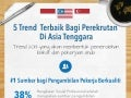 South East Asia Recruiting Trends Infographic 2013 | Malay