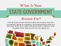 What is Your State Government Known For
