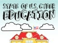 State of U.S. Cyber Education