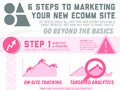 You've Launched A New Site...Now What?? [INFOGRAPHIC]