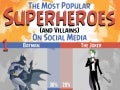 Which Superhero Flies Highest on Social Media?
