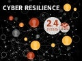Symantec cyber-resilience