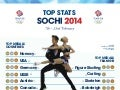 GET INFORMED WITH TEAM GB'S SOCHI 2014 INFOGRAPHIC