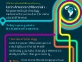 Telefonica Global Millennial Survey - Latin America