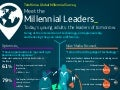 Telefonica Global Millennial Survey - Meet the Millennial Leaders