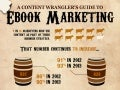 The Content Wranglers Guide to Ebook Marketing