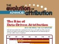 The Evolution Of Advanced Attribution