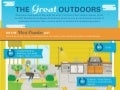 The Great Outdoors (Infographic)