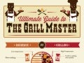 Your Guide To Being The Ultimate Grill Master