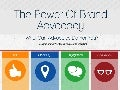 The Power of Brand Advocacy [Infographic[ | Ciceron