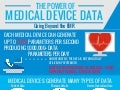 INFOGRAPHIC: The power of medical device data