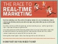 The Race to Real-Time Marketing