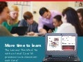 Lenovo ThinkPad 11e + Intel Core M processor = more time to learn - Infographic