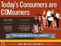 Today's Consumers