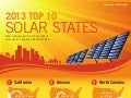 Top 10 Solar States Infographic