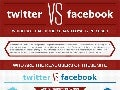 Twitter vs-facebook-which-social-networking-site-is-best-for-your-business-infographic