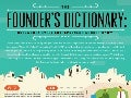 The Founders Dictionary