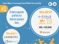 Seven ways Fitness Brands Leverage Social Media