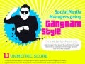 Brands that leveraged Gangnam Style on Social Media