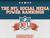The NFL Social Media Power Rankings