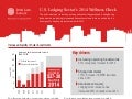 U.S. Lodging Sector 2014 Wellness Check