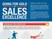 Going for Gold in Sales Excellence