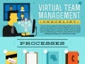 The Virtual Team Management Checklist