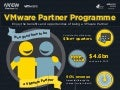 Partnering with VMware Infographic