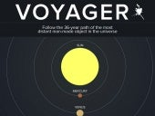 Mapping Voyager 1's 36-Year Trek Th...