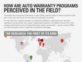 How are Auto Warranty Programs Perceived?