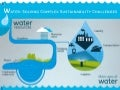 Water: Solving Complex Sustainability Challenges