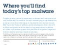 Where You'll Find Today's Top Malware