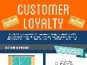 The Importance of Customer Loyalty [Infographic]
