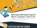 Why Marketing at Mid-Sized Companies is More Complex than Ever