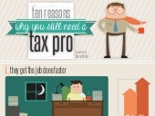10 Reasons Why You Still Need a Tax...