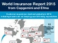 Infographic:  World Insurance Report 2015 from Capgemini and Efma