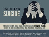 Risk Factors in Suicide