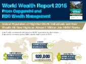 Infographic: World Wealth Report 2015