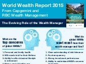 Infographic: The Evolving Role of the Wealth Manager