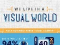 Your Business Needs Visual Content (Infographic)