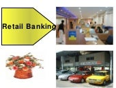 02 iintroduction to  retail banking...