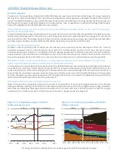 EIA's Annual Energy Outlook 2012 - ...